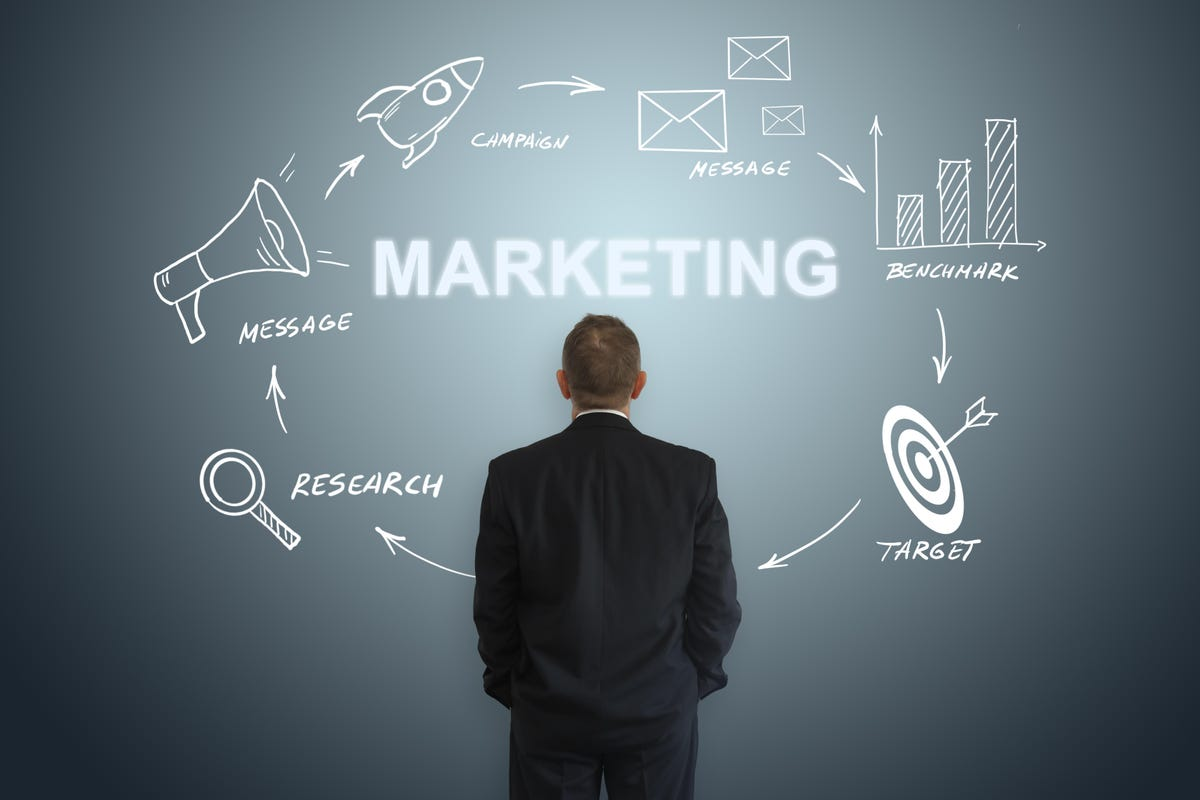 A Glimpse At Marketing Agency